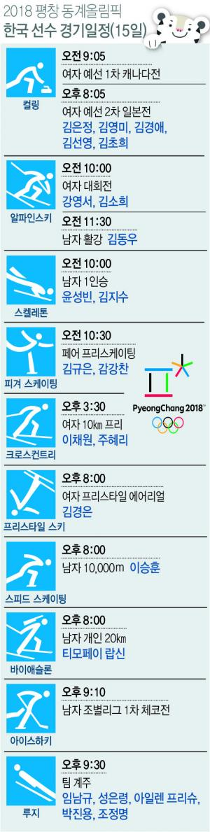 <font color='#0000ff'>[그래픽] 한국 선수 경기일정(15일)</font>