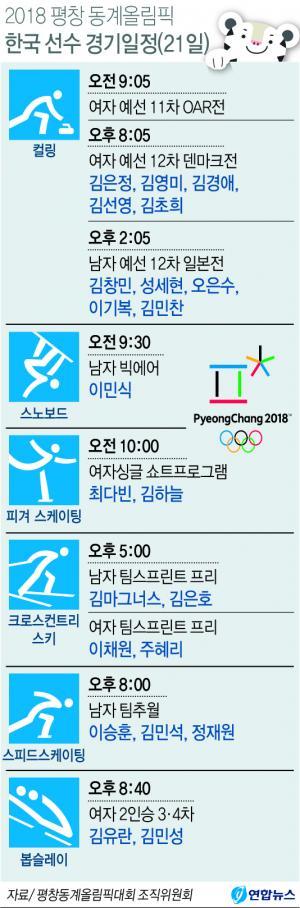<font color='#0000ff'>[그래픽] 한국 선수 경기일정(21일)</font>