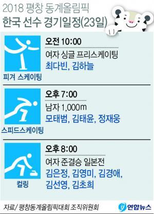 <font color='#0000ff'>[그래픽] 한국 선수 경기일정(23일)</font>