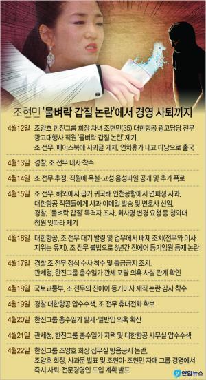 <font color='#0000ff'>[그래픽] '조현아·조현민 그룹 경영서 손 뗀다' 조양호, 대국민 사과</font>