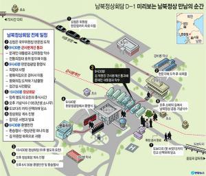 <font color='#0000ff'>[그래픽] 남북정상회담 D-1 정상회담 주요 일정</font>