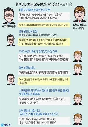 <font color='#0000ff'>[그래픽] 한미정상회담 모두발언·질의응답 주요 내용</font>