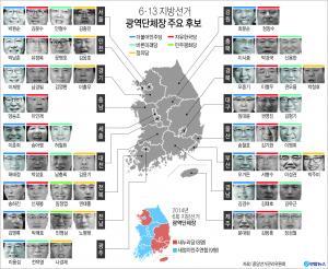<font color='#0000ff'>[그래픽] 6·13 지방선거 광역단체장 주요 후보</font>