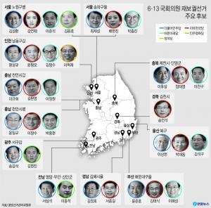 <font color='#0000ff'>[그래픽] 6·13 국회의원 재보궐선거 주요 후보</font>